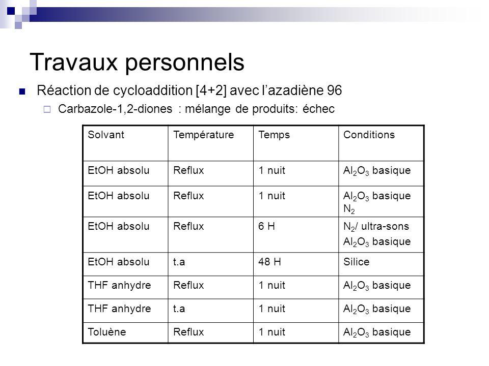 Travaux personnels Réaction de cycloaddition [4+2] avec l'azadiène 96